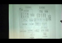 鶴岡の地下水 地下水の権威からの報告2001